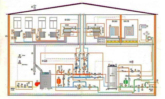 Полная система отопления с